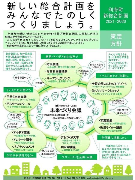 ★★総合計画策定方針ページ3-001